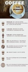 Trees Organic Coffee - Coffee - Fun Numbers
